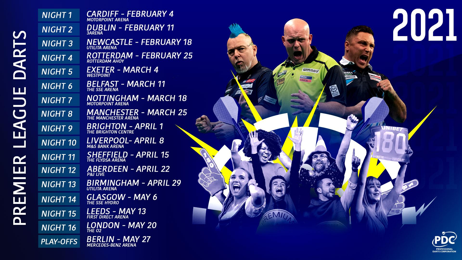 Premier League Tabelle 2021