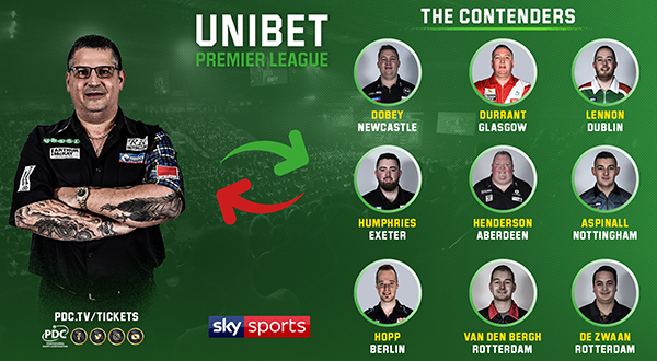 Premier League contenders (PDC)