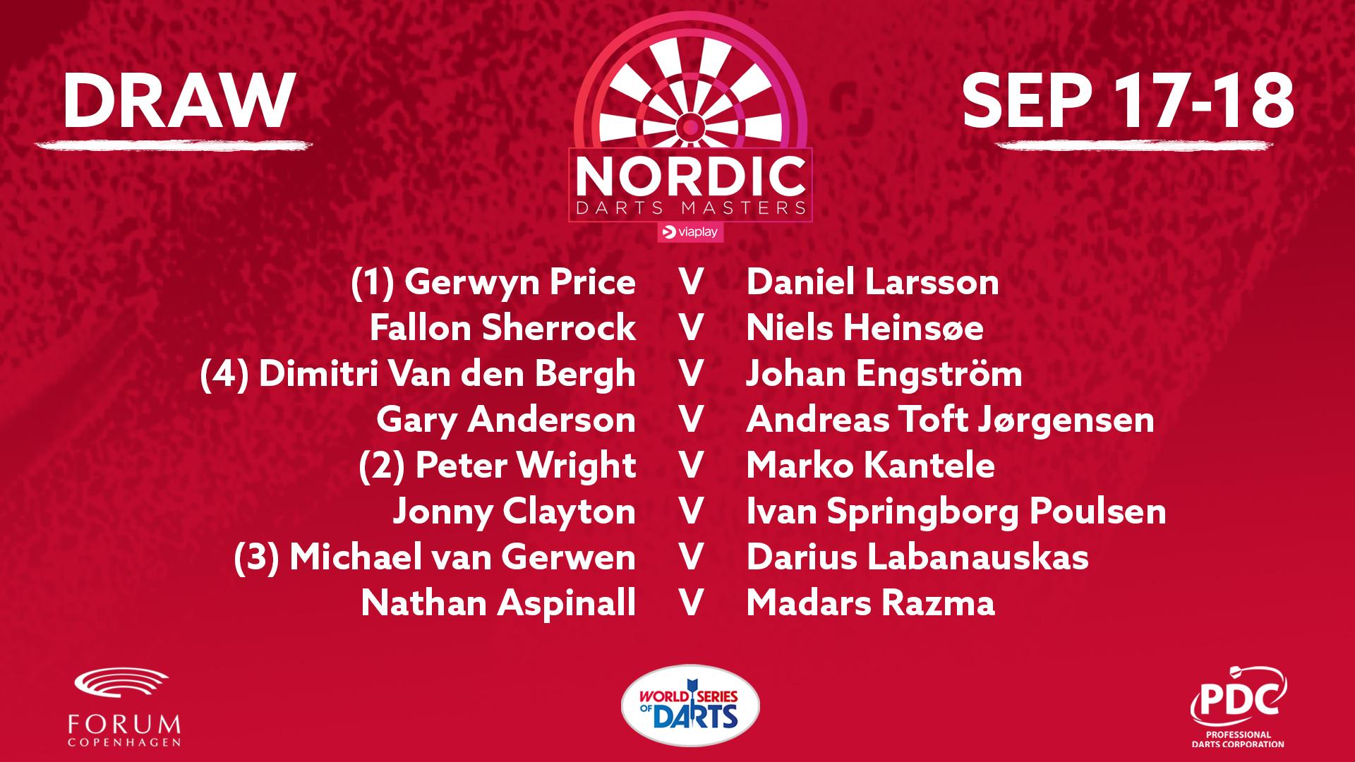 Nordic Darts Masters draw
