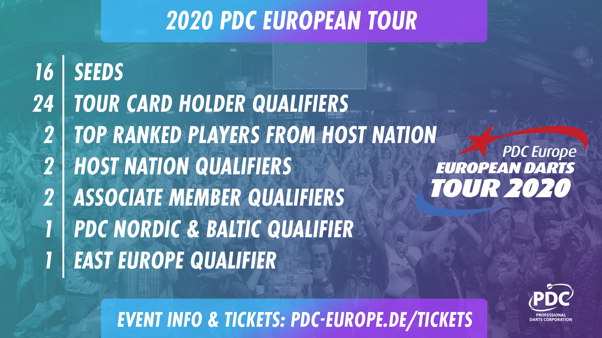 European Tour qualification (PDC)