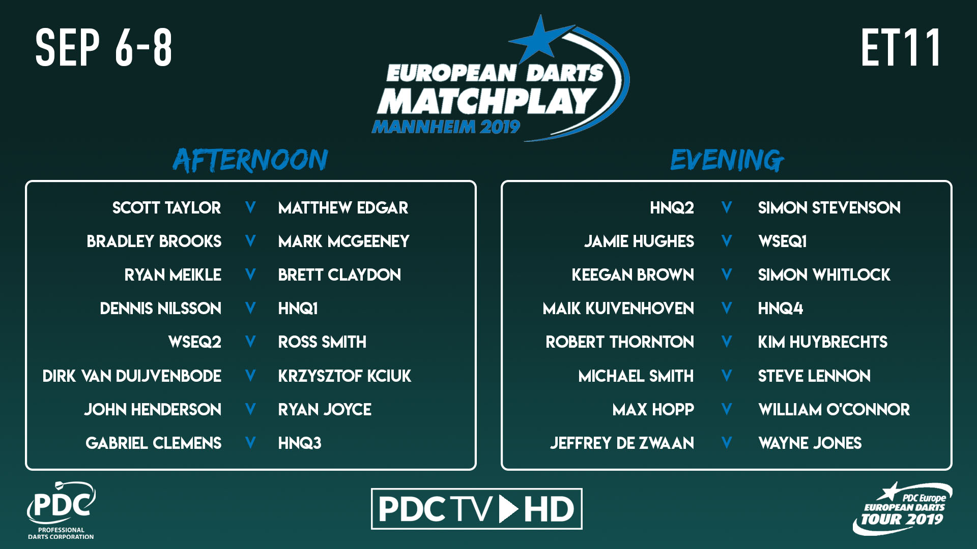 European Darts Matchplay draw (PDC)
