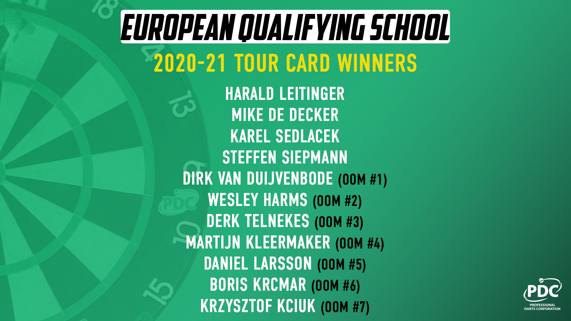 European Q School winners (PDC)