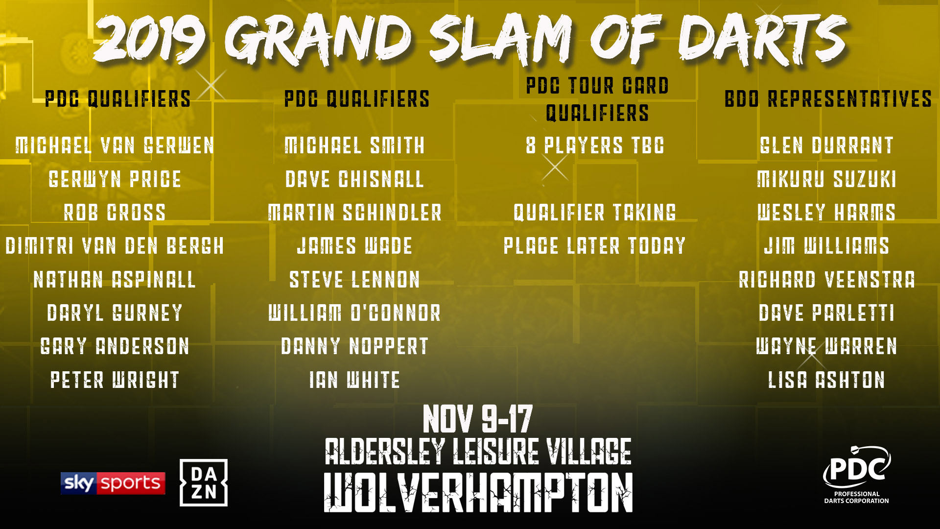 Grand Slam of Darts field (PDC)