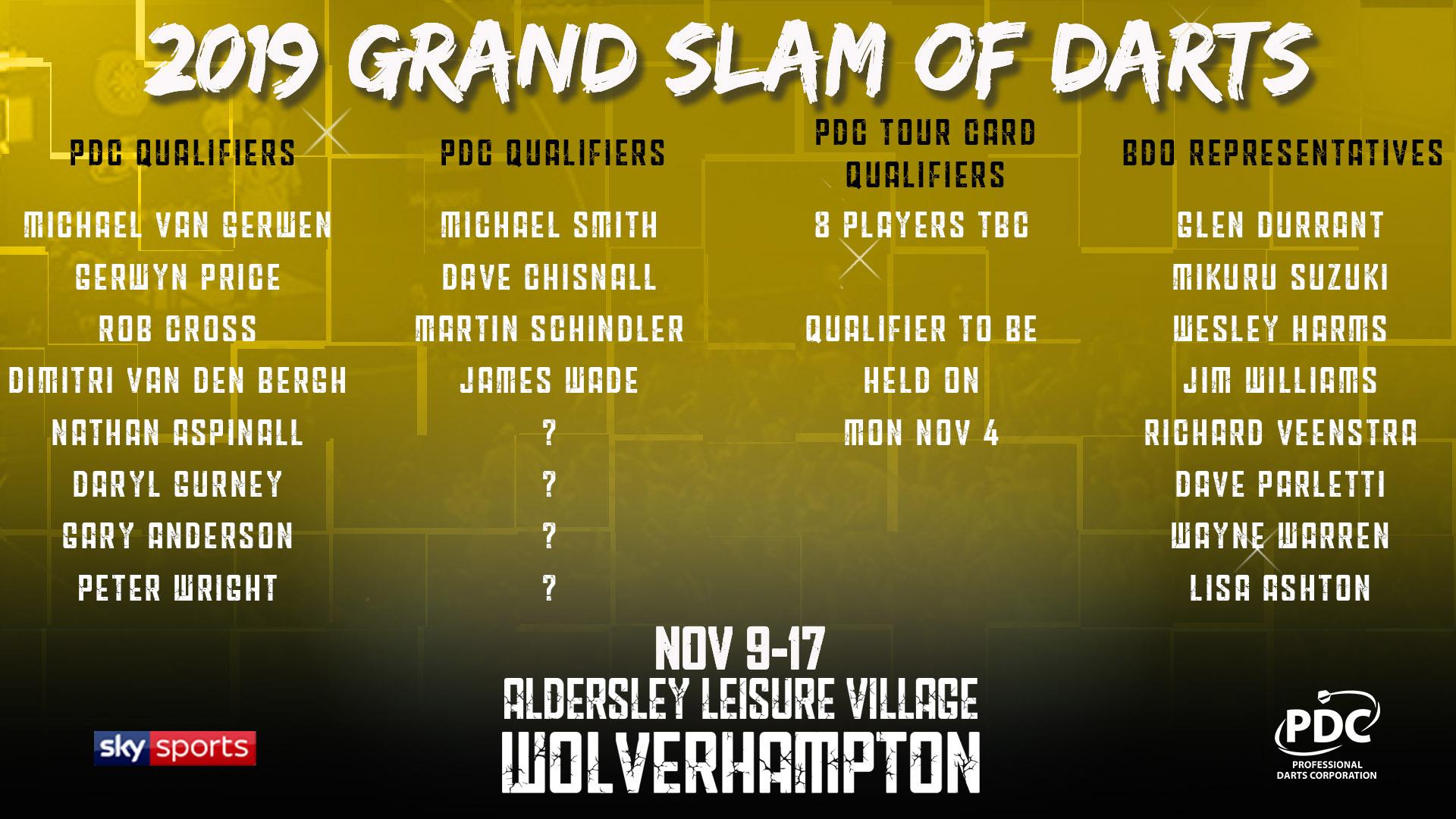 Pdc Grand Slam Of Darts 2021