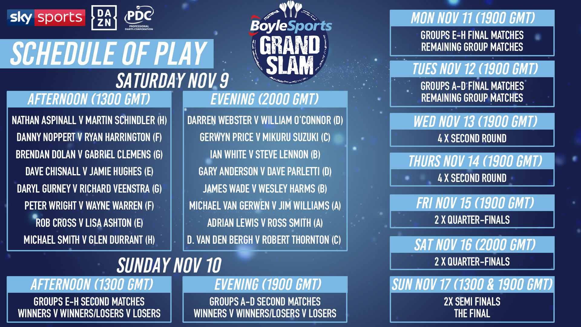 Grand Slam of Darts schedule (PDC)