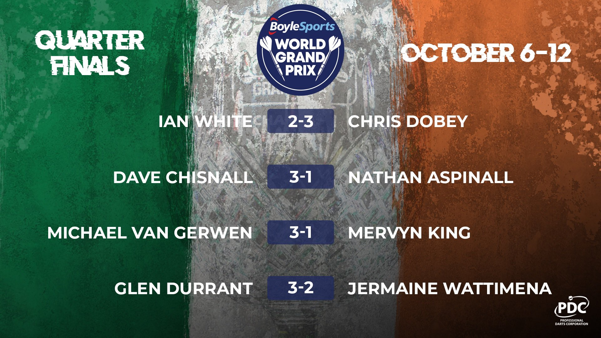 World Grand Prix results (PDC)