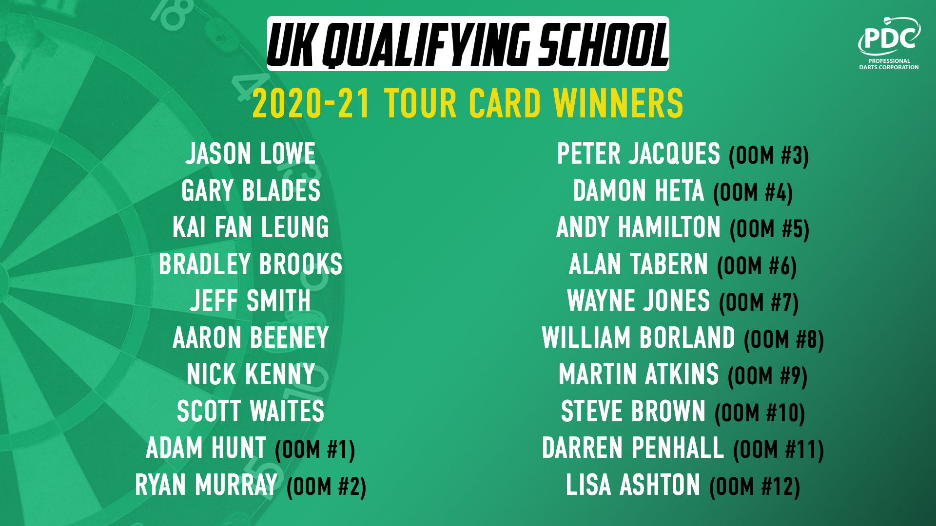 UK Q School winners (PDC)