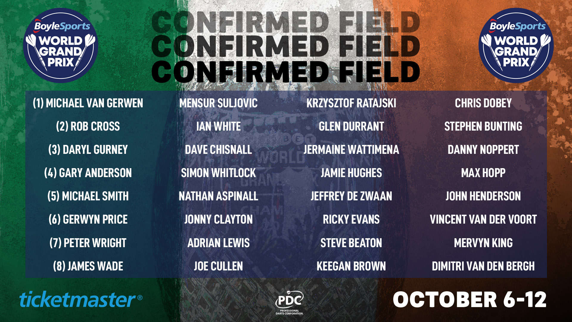 2019 World Grand Prix field (PDC)