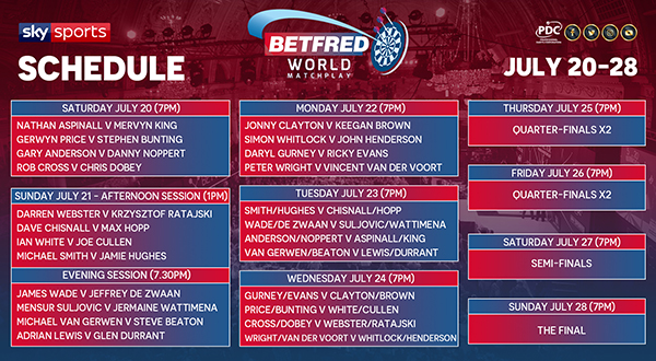 World Matchplay schedule 2019 (PDC)