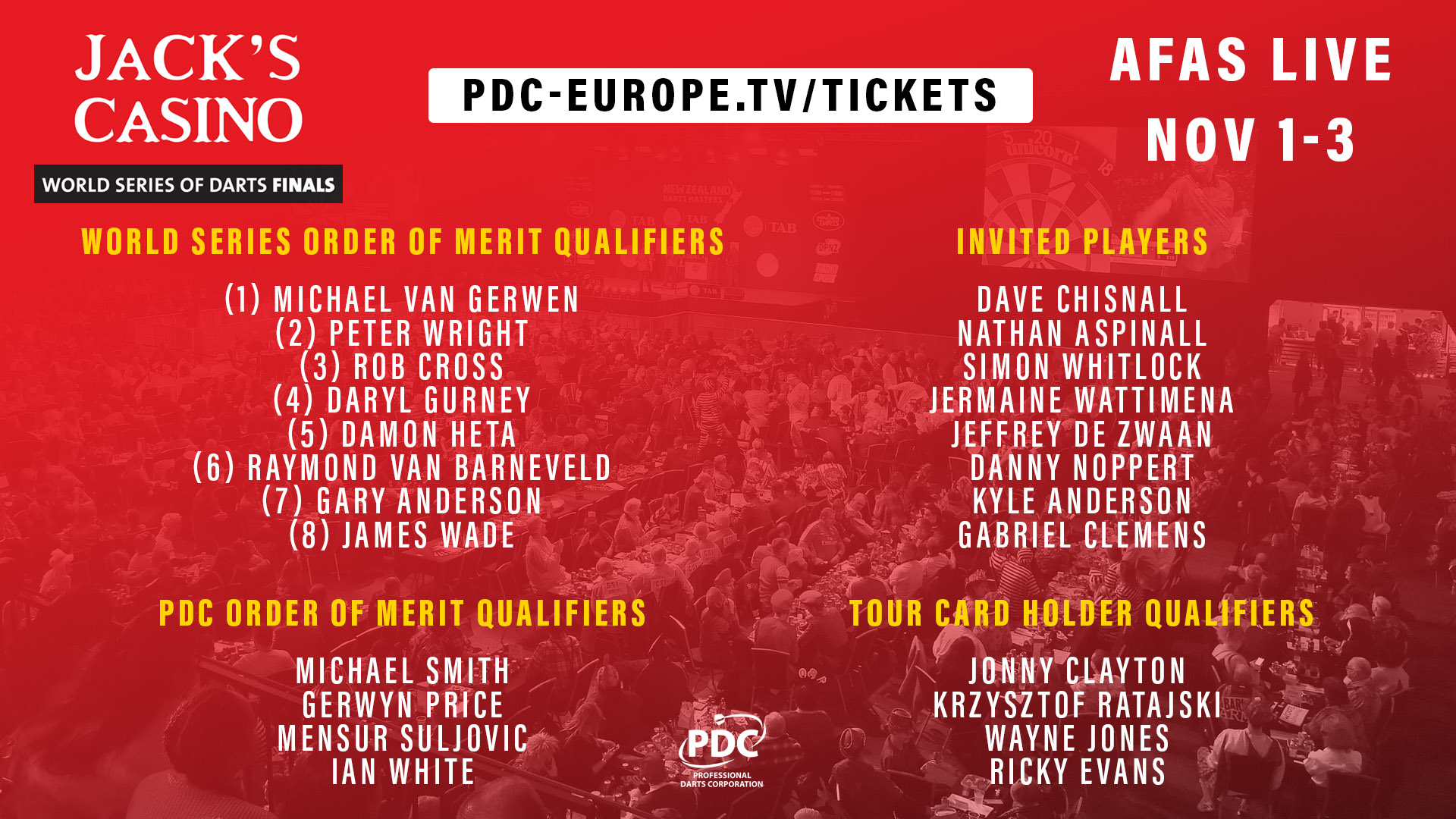 World Series of Darts Finals field (PDC)